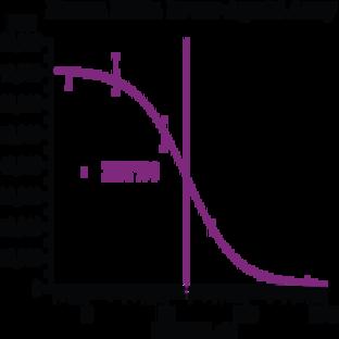 estrogen receptor binding assay kit The pathscan ® total estrogen receptor α sandwich elisa kit is a solid phase sandwich enzyme-linked immunosorbent assay (elisa) that detects endogenous levels of estrogen receptor α protein an estrogen receptor α rabbit mab has been coated onto the microwells.